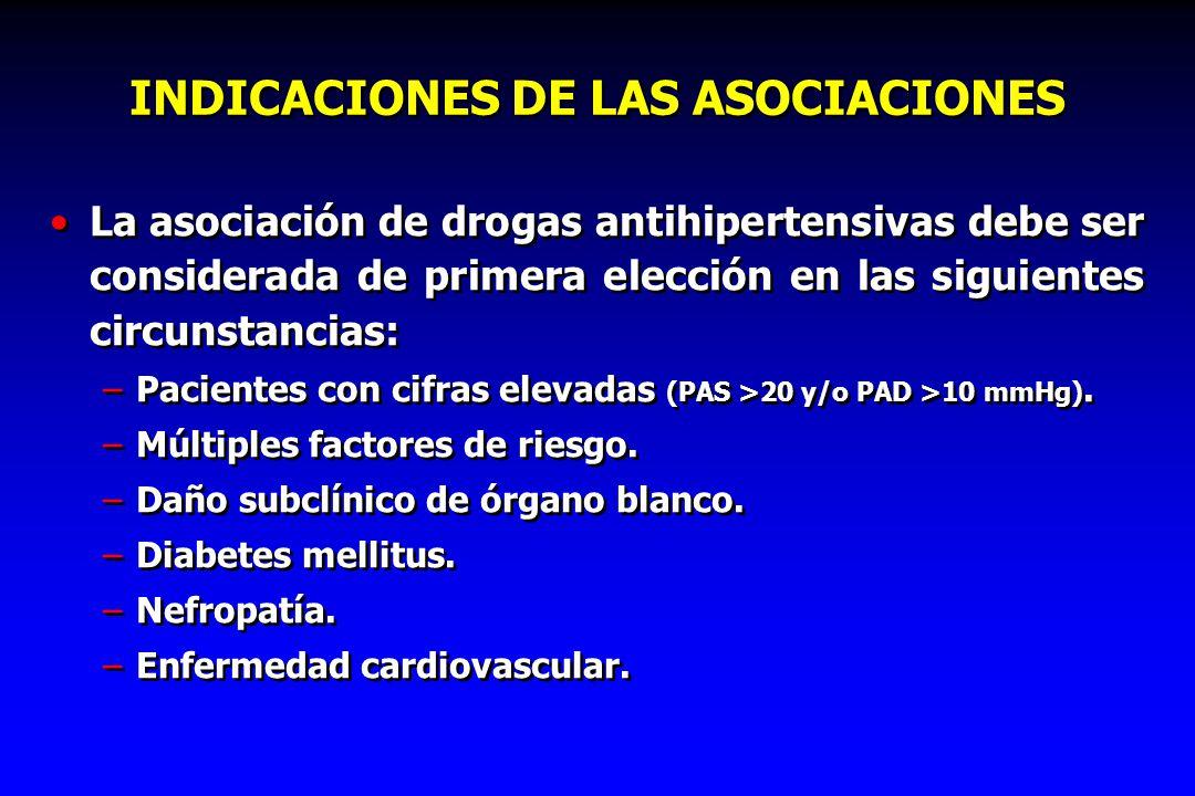 INDICACIONES DE LAS ASOCIACIONES
