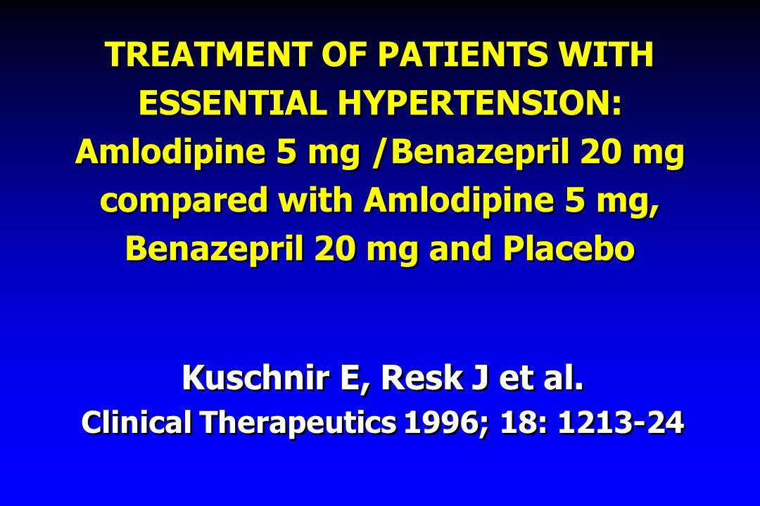 Kuschnir E, Resk J et al. Clinical Therapeutics 1996; 18: 1213-24