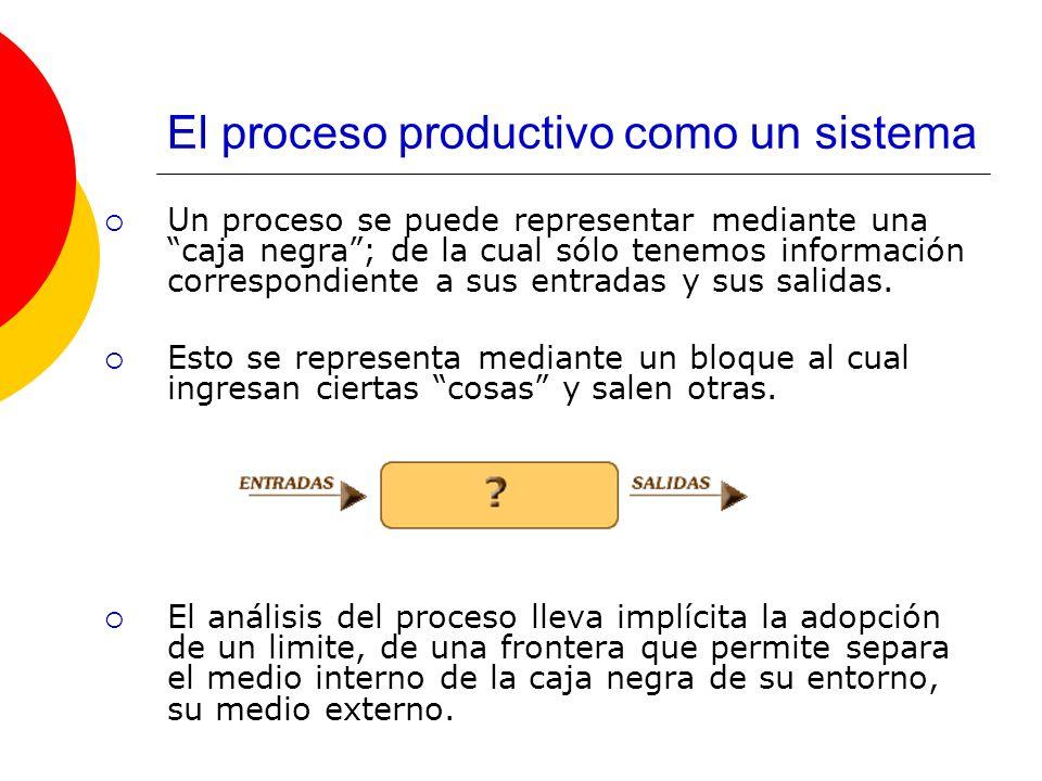 El proceso productivo como un sistema