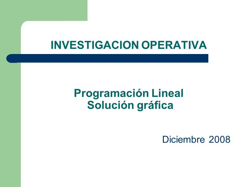INVESTIGACION OPERATIVA Programación Lineal Solución gráfica