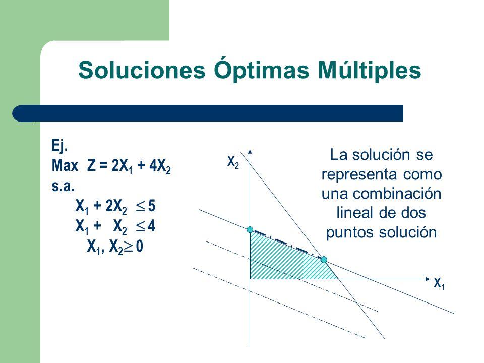 Soluciones Óptimas Múltiples