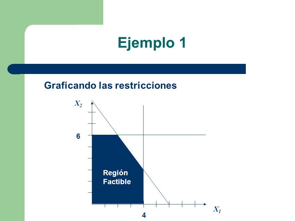 Ejemplo 1 Graficando las restricciones X2 6 Región Factible X1 4