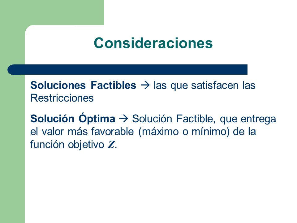 Consideraciones Soluciones Factibles  las que satisfacen las Restricciones.