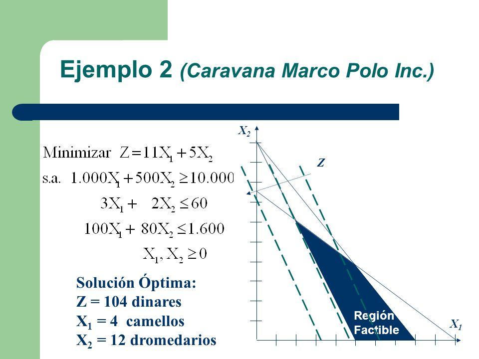 Ejemplo 2 (Caravana Marco Polo Inc.)