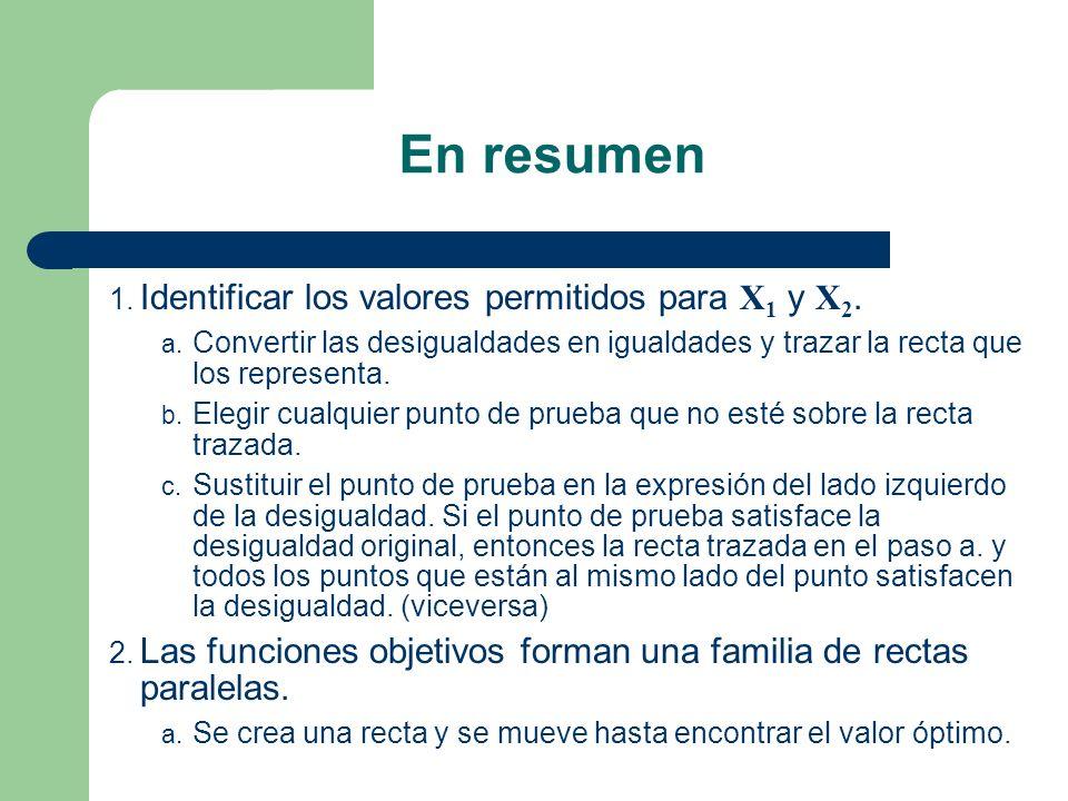 En resumen Identificar los valores permitidos para X1 y X2.