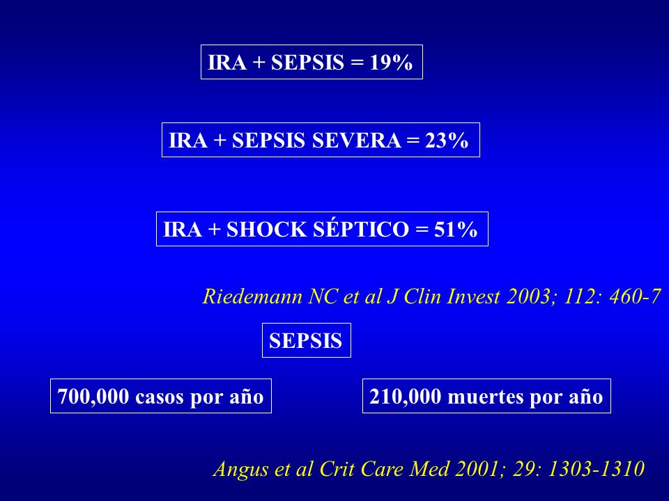 IRA + SEPSIS = 19% IRA + SEPSIS SEVERA = 23% IRA + SHOCK SÉPTICO = 51% Riedemann NC et al J Clin Invest 2003; 112: 460-7.