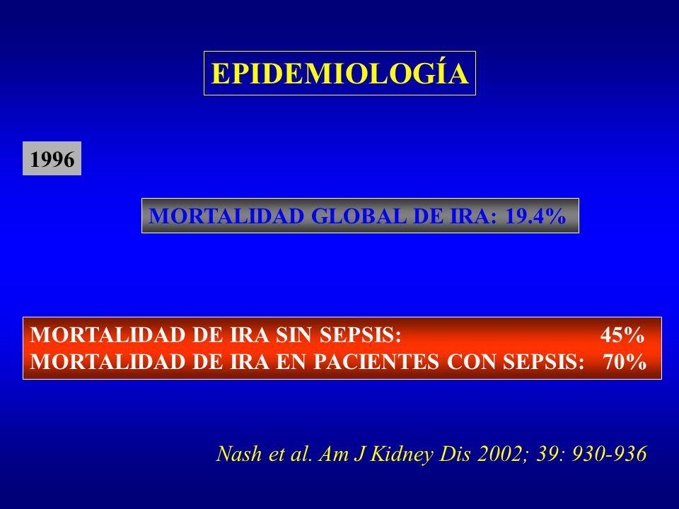EPIDEMIOLOGÍA 1996 MORTALIDAD GLOBAL DE IRA: 19.4%