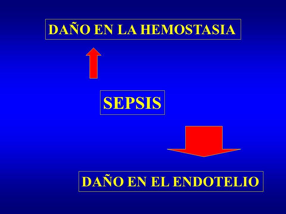 DAÑO EN LA HEMOSTASIA SEPSIS DAÑO EN EL ENDOTELIO