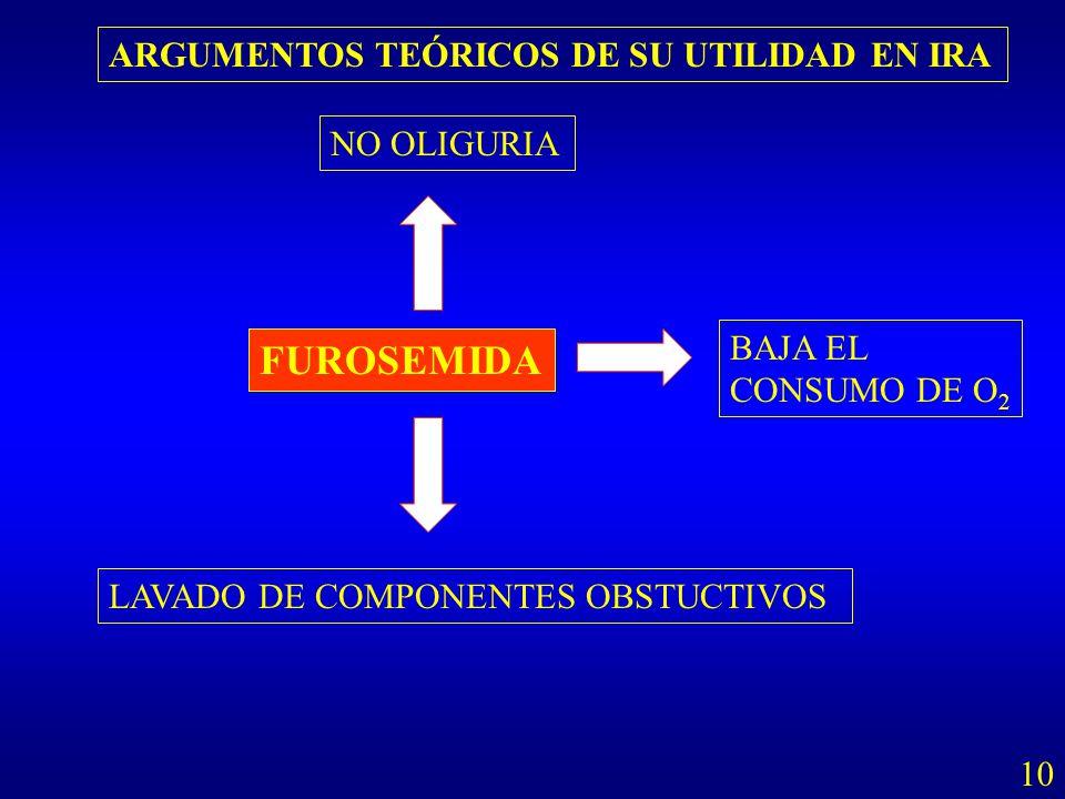 FUROSEMIDA ARGUMENTOS TEÓRICOS DE SU UTILIDAD EN IRA NO OLIGURIA