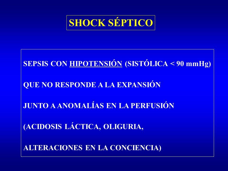 SHOCK SÉPTICO SEPSIS CON HIPOTENSIÓN (SISTÓLICA < 90 mmHg)