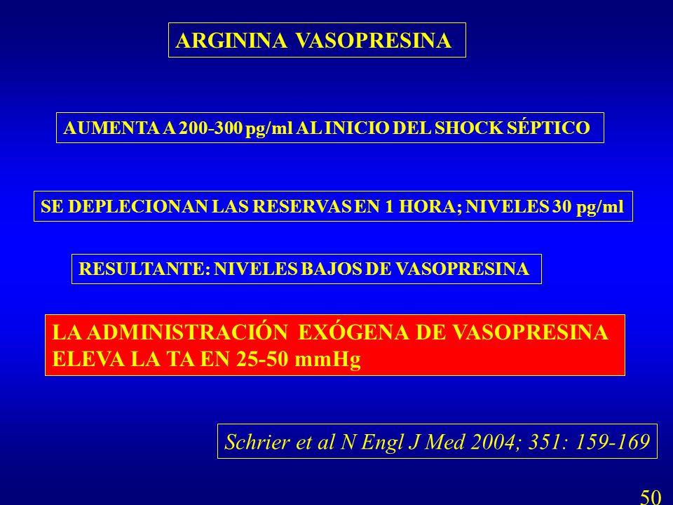 LA ADMINISTRACIÓN EXÓGENA DE VASOPRESINA ELEVA LA TA EN 25-50 mmHg