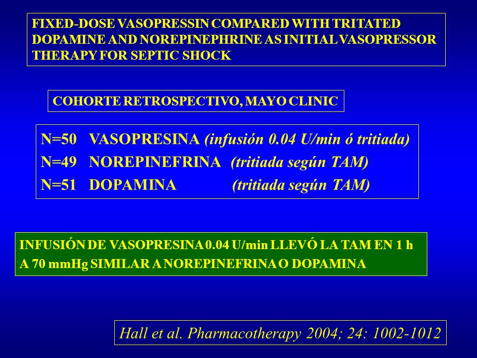 N=50 VASOPRESINA (infusión 0.04 U/min ó tritiada)