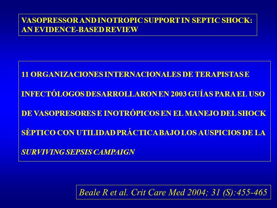 Beale R et al. Crit Care Med 2004; 31 (S):455-465