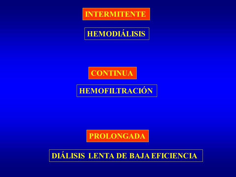 INTERMITENTE HEMODIÁLISIS CONTINUA HEMOFILTRACIÓN PROLONGADA DIÁLISIS LENTA DE BAJA EFICIENCIA