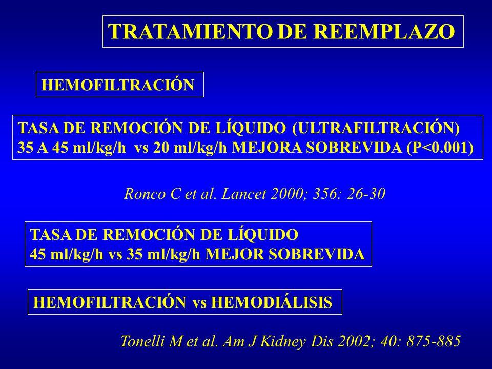 TRATAMIENTO DE REEMPLAZO