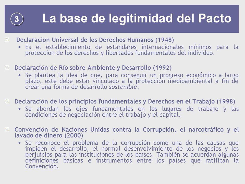 La base de legitimidad del Pacto
