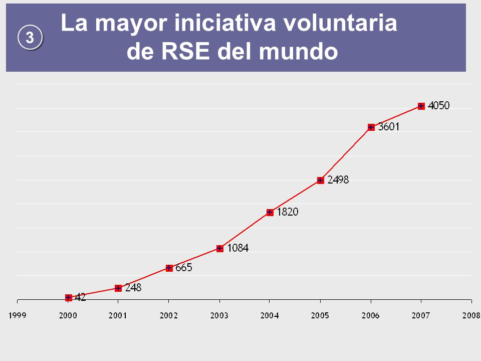 La mayor iniciativa voluntaria