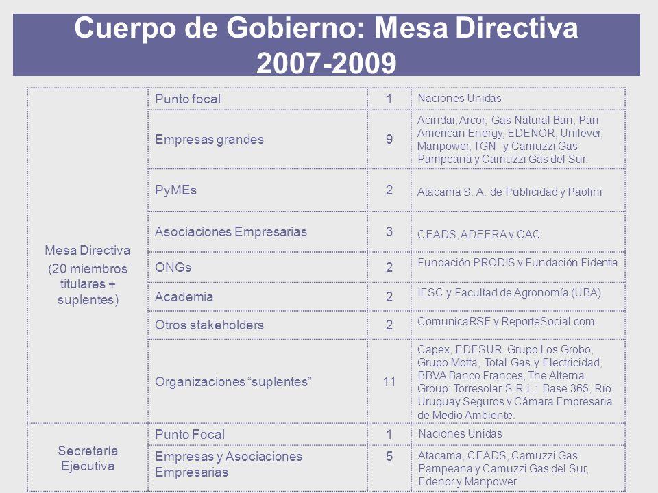 Cuerpo de Gobierno: Mesa Directiva 2007-2009