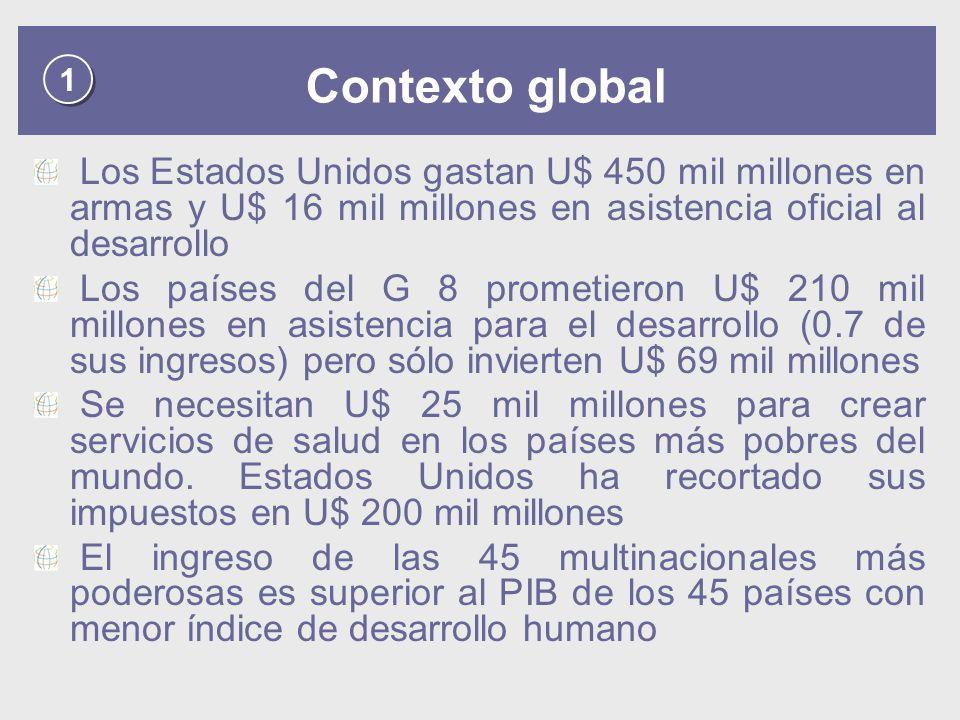 1 Contexto global. Los Estados Unidos gastan U$ 450 mil millones en armas y U$ 16 mil millones en asistencia oficial al desarrollo.