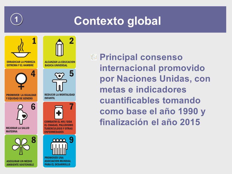 1 Contexto global.