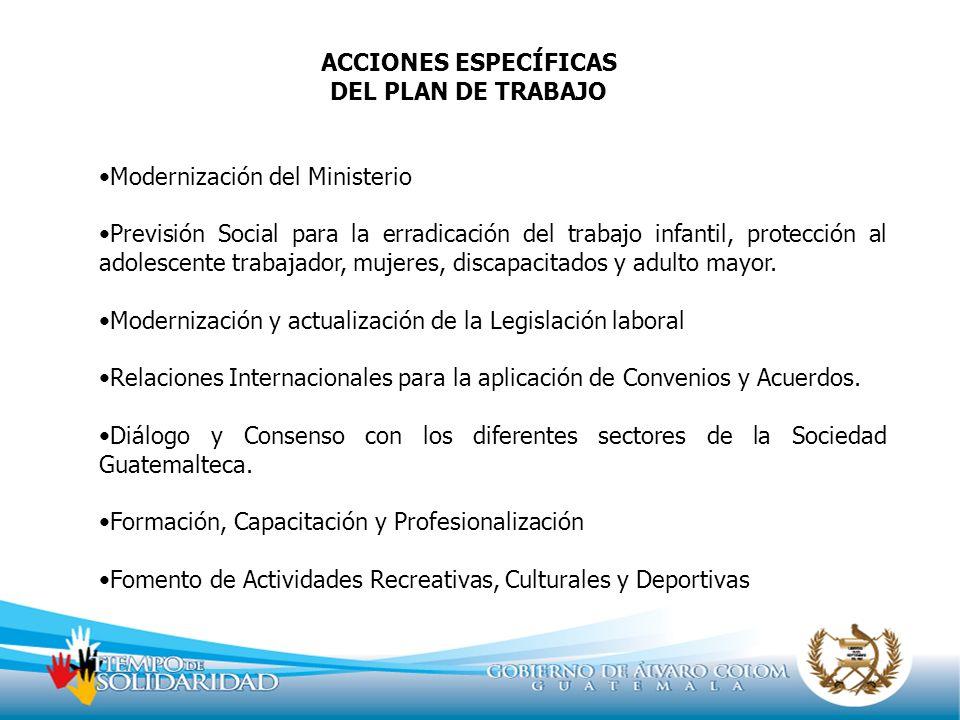ACCIONES ESPECÍFICAS DEL PLAN DE TRABAJO