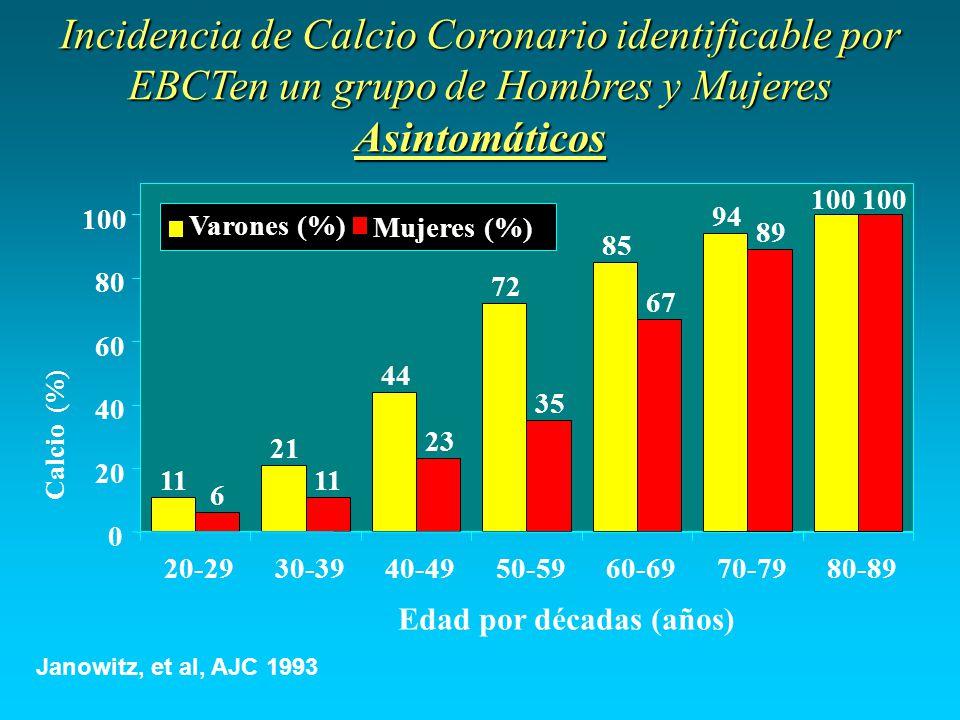 Incidencia de Calcio Coronario identificable por EBCTen un grupo de Hombres y Mujeres Asintomáticos