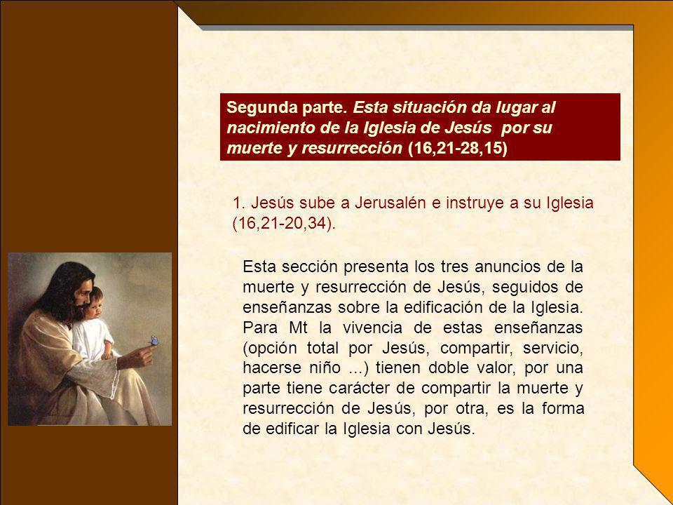 Segunda parte. Esta situación da lugar al nacimiento de la Iglesia de Jesús por su muerte y resurrección (16,21-28,15)