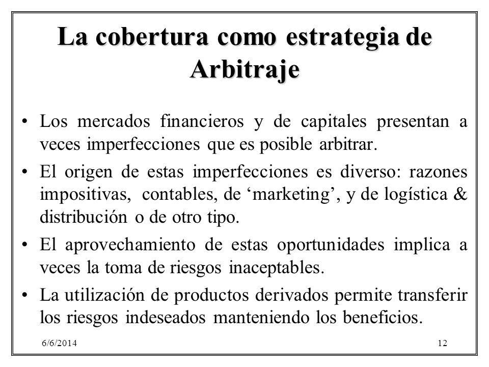 La cobertura como estrategia de Arbitraje