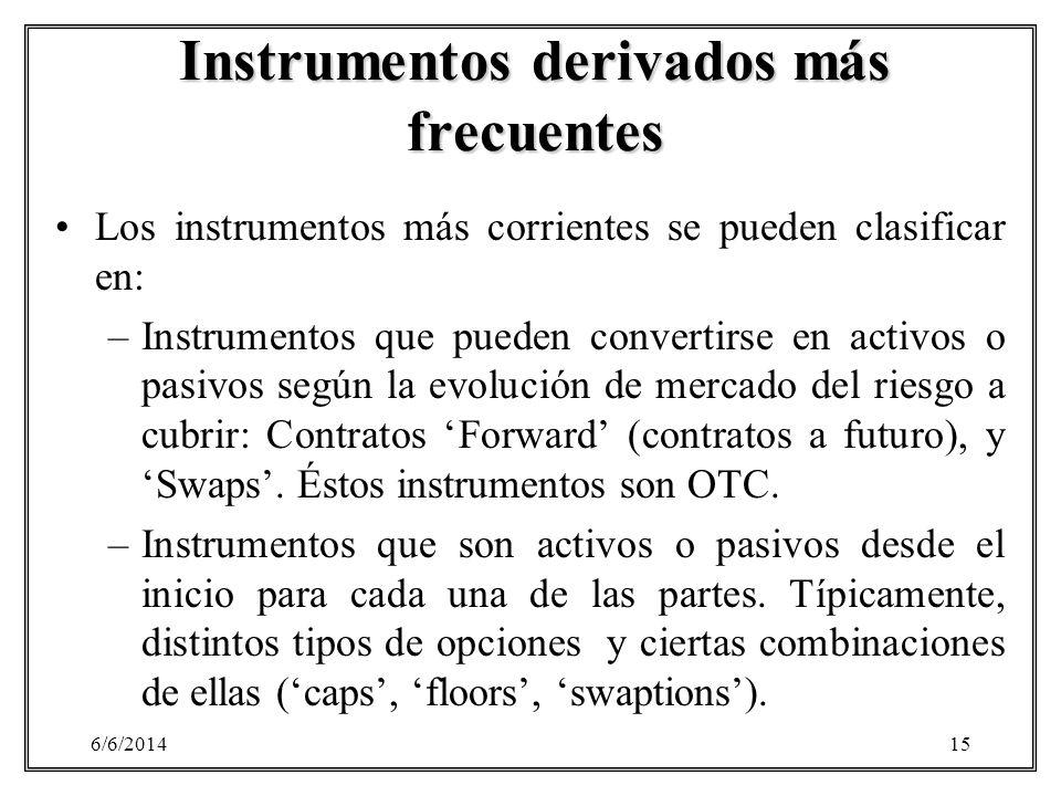 Instrumentos derivados más frecuentes