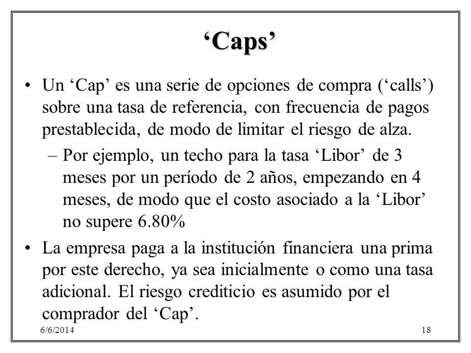 'Caps'
