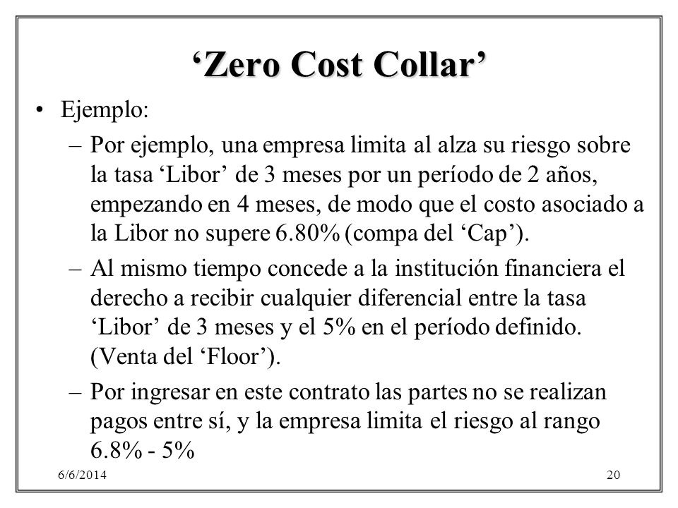 'Zero Cost Collar' Ejemplo: