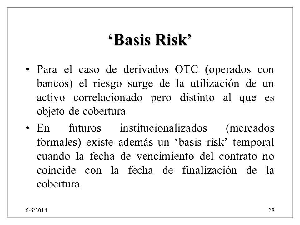 'Basis Risk'