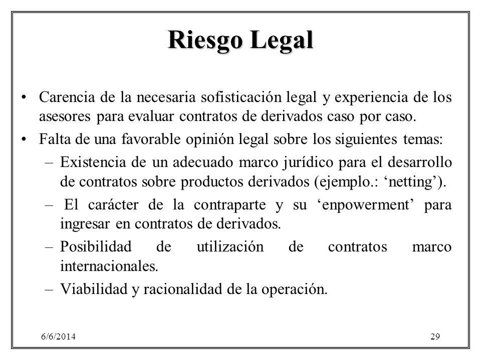 Riesgo Legal Carencia de la necesaria sofisticación legal y experiencia de los asesores para evaluar contratos de derivados caso por caso.