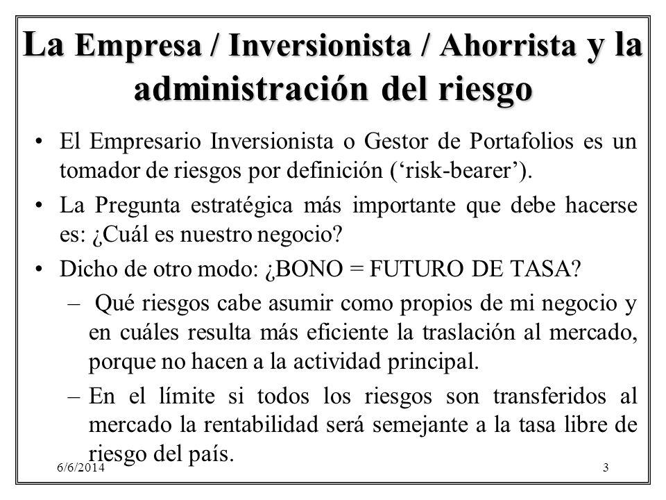 La Empresa / Inversionista / Ahorrista y la administración del riesgo