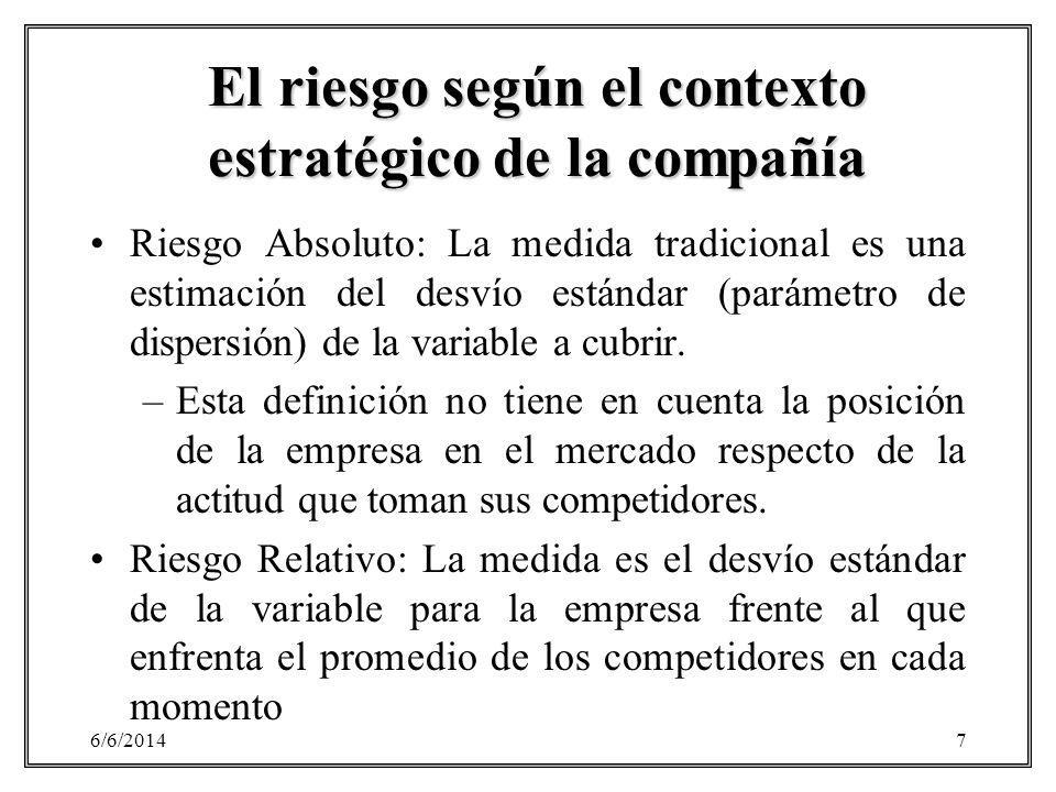 El riesgo según el contexto estratégico de la compañía