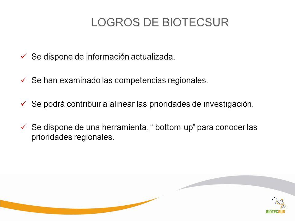 LOGROS DE BIOTECSUR Se dispone de información actualizada.