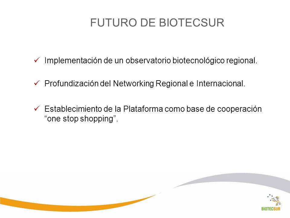 FUTURO DE BIOTECSUR Implementación de un observatorio biotecnológico regional. Profundización del Networking Regional e Internacional.