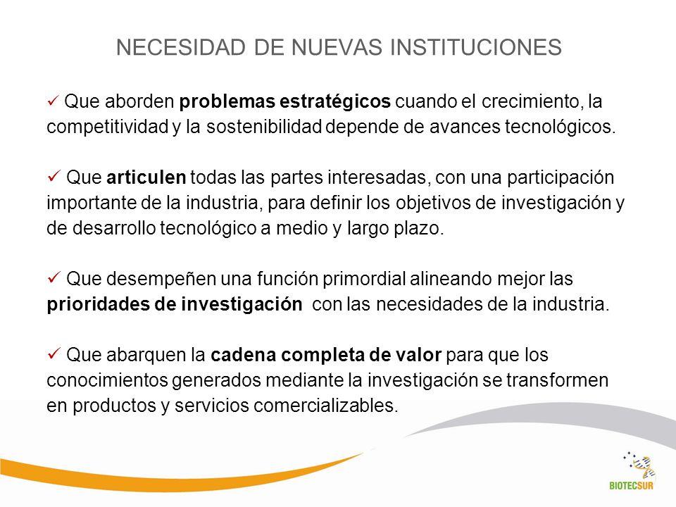 NECESIDAD DE NUEVAS INSTITUCIONES