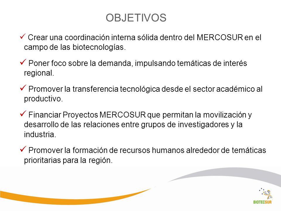 OBJETIVOS Crear una coordinación interna sólida dentro del MERCOSUR en el campo de las biotecnologías.