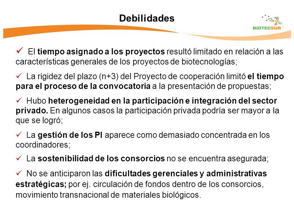 Debilidades El tiempo asignado a los proyectos resultó limitado en relación a las características generales de los proyectos de biotecnologías;
