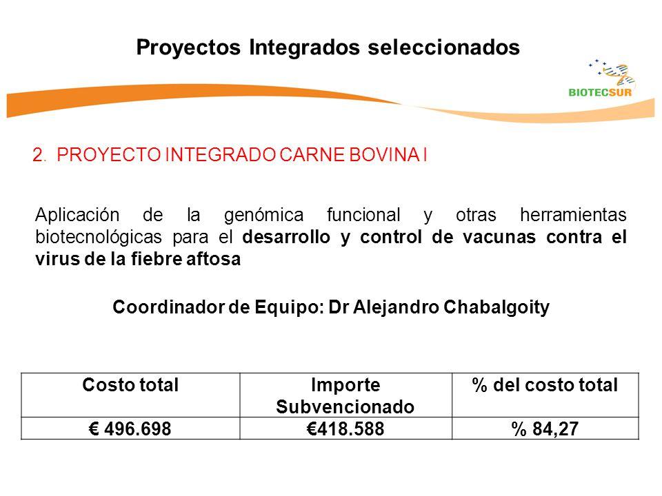 Proyectos Integrados seleccionados