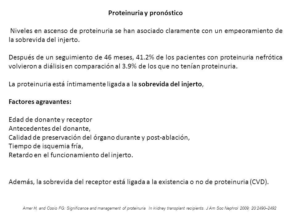 Proteinuria y pronóstico