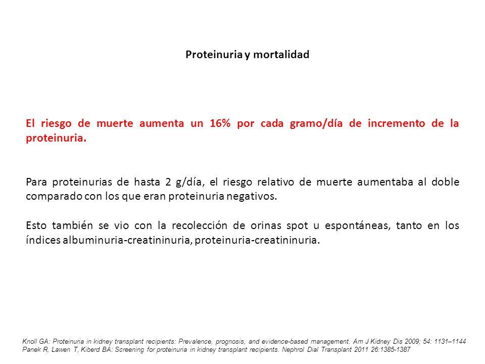 Proteinuria y mortalidad