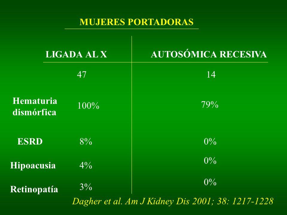 MUJERES PORTADORAS LIGADA AL X. AUTOSÓMICA RECESIVA. 47. 14. Hematuria. dismórfica. 100% 79%