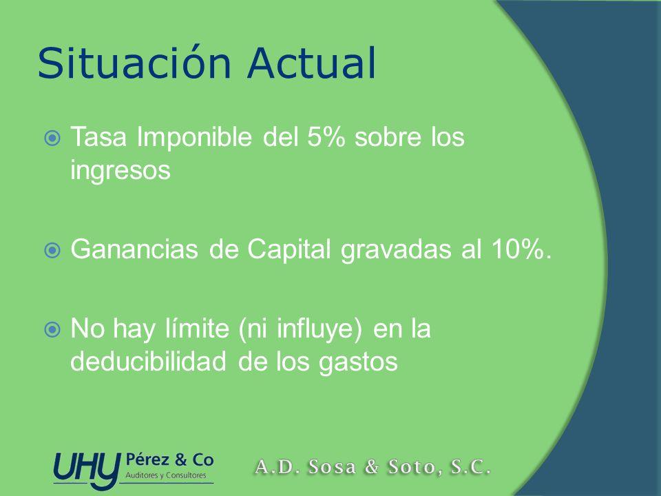 Situación Actual Tasa Imponible del 5% sobre los ingresos