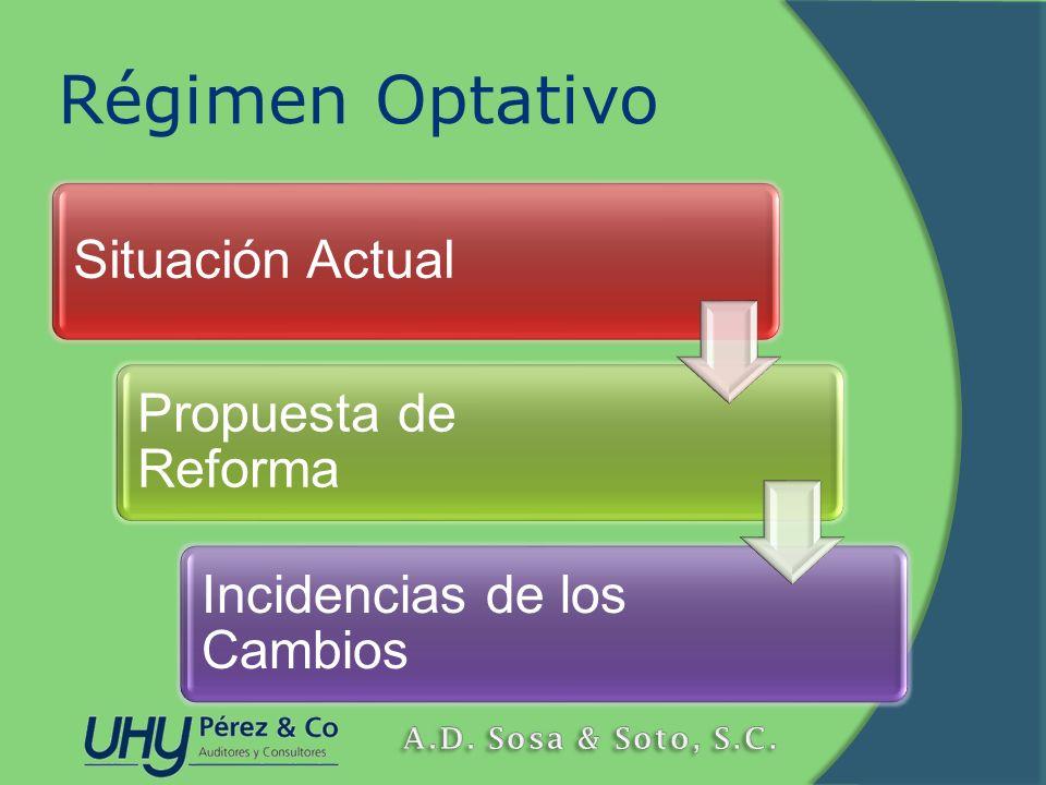 Régimen Optativo Situación Actual Propuesta de Reforma