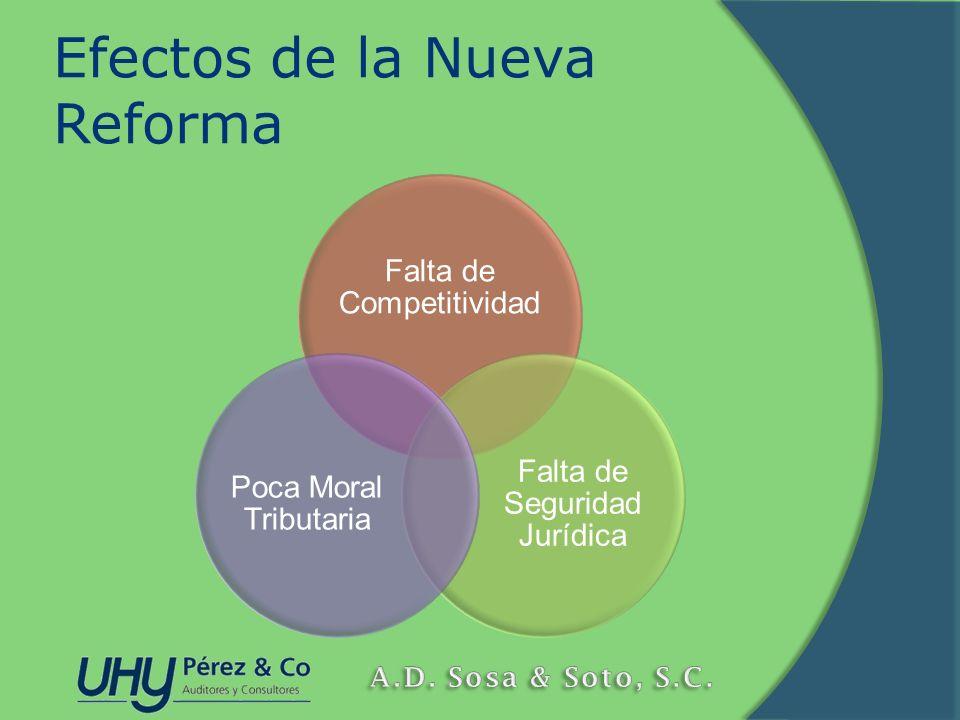 Efectos de la Nueva Reforma