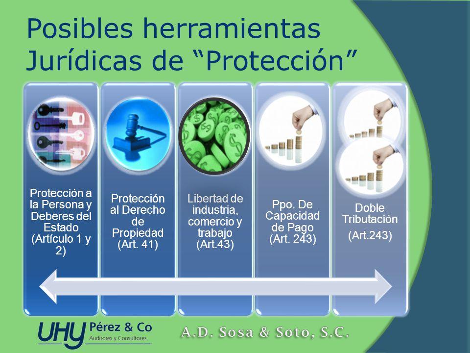 Posibles herramientas Jurídicas de Protección