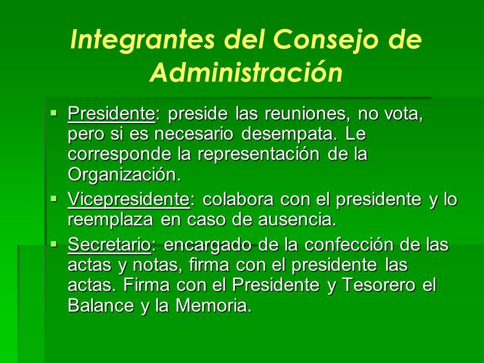 Integrantes del Consejo de Administración