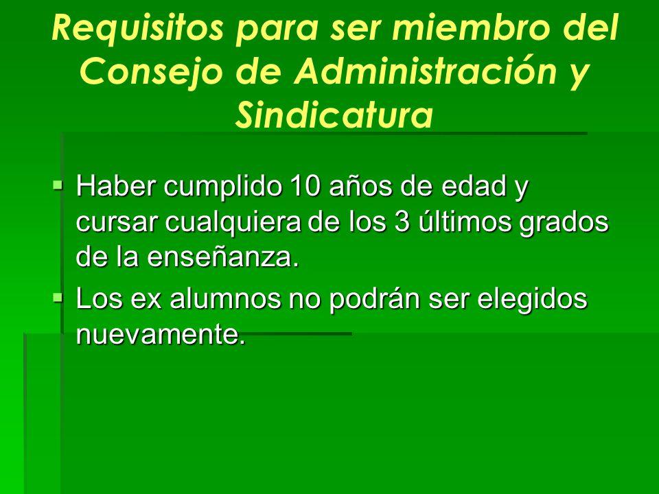 Requisitos para ser miembro del Consejo de Administración y Sindicatura